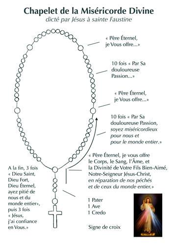 chapelet-Divine-Misericorde Le Chapelet de la Miséricorde Divine
